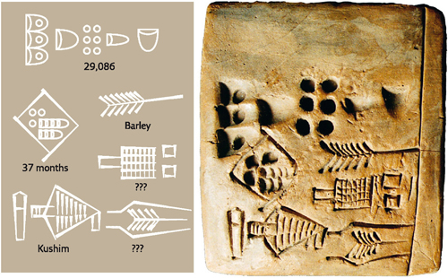 แผ่นหินโบราณที่ได้รับอารยธรรมเมโสโปเตเมีย