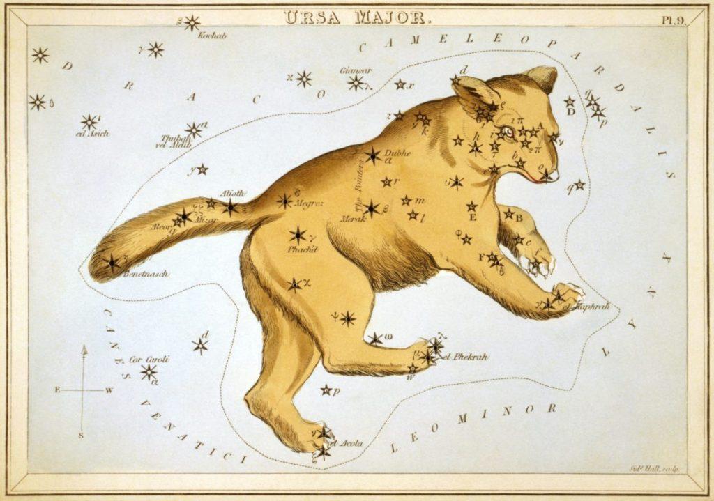 กลุ่มดาวหมีใหญ่, กลุ่มดาว, กลุ่มดาวจระเข้
