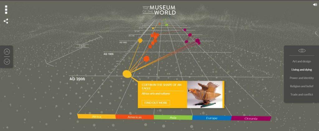 Virtual Reality, นวัตกรรม, เสมือนจริง, การจัดนิทรรศการ