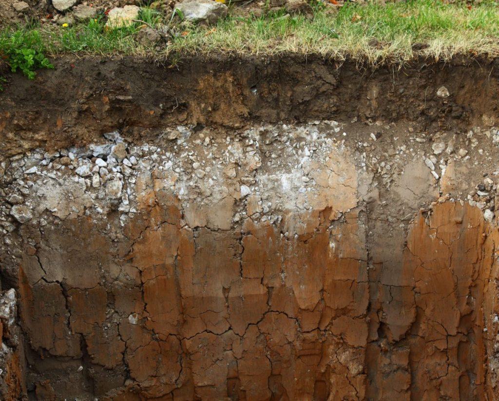 ดิน, องค์ประกอบของดิน, ทรัพยากรดิน, การเกิดดิน, ความหมายของดิน